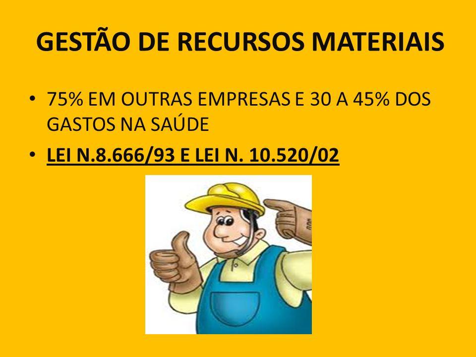 GESTÃO DE RECURSOS MATERIAIS 75% EM OUTRAS EMPRESAS E 30 A 45% DOS GASTOS NA SAÚDE LEI N.8.666/93 E LEI N. 10.520/02