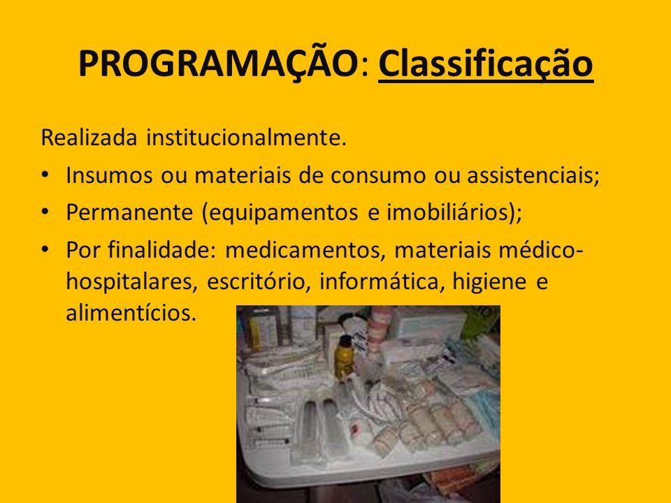 PROGRAMAÇÃO: Classificação Realizada institucionalmente. Insumos ou materiais de consumo ou assistenciais; Permanente (equipamentos e imobiliários); P