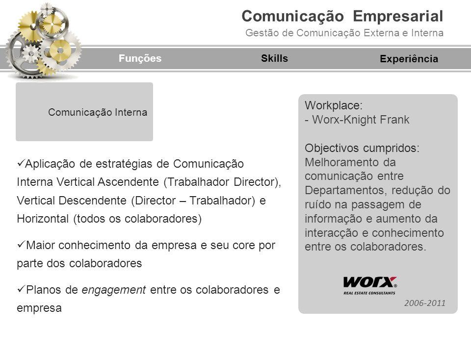 Comunicação Empresarial Gestão de Comunicação Externa e Interna FunçõesSkills Aplicação de estratégias de Comunicação Interna Vertical Ascendente (Tra