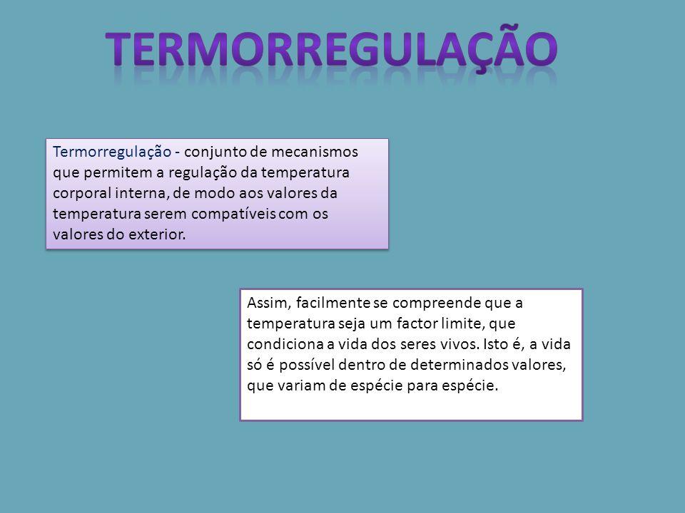 Assim, facilmente se compreende que a temperatura seja um factor limite, que condiciona a vida dos seres vivos. Isto é, a vida só é possível dentro de
