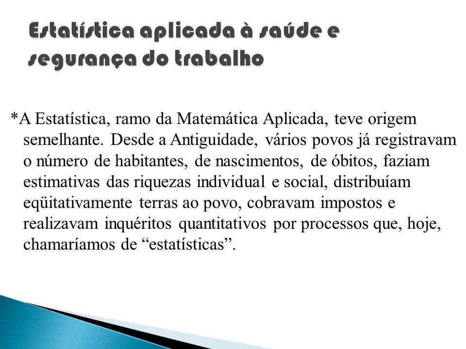 *A Estatística, ramo da Matemática Aplicada, teve origem semelhante. Desde a Antiguidade, vários povos já registravam o número de habitantes, de nasci