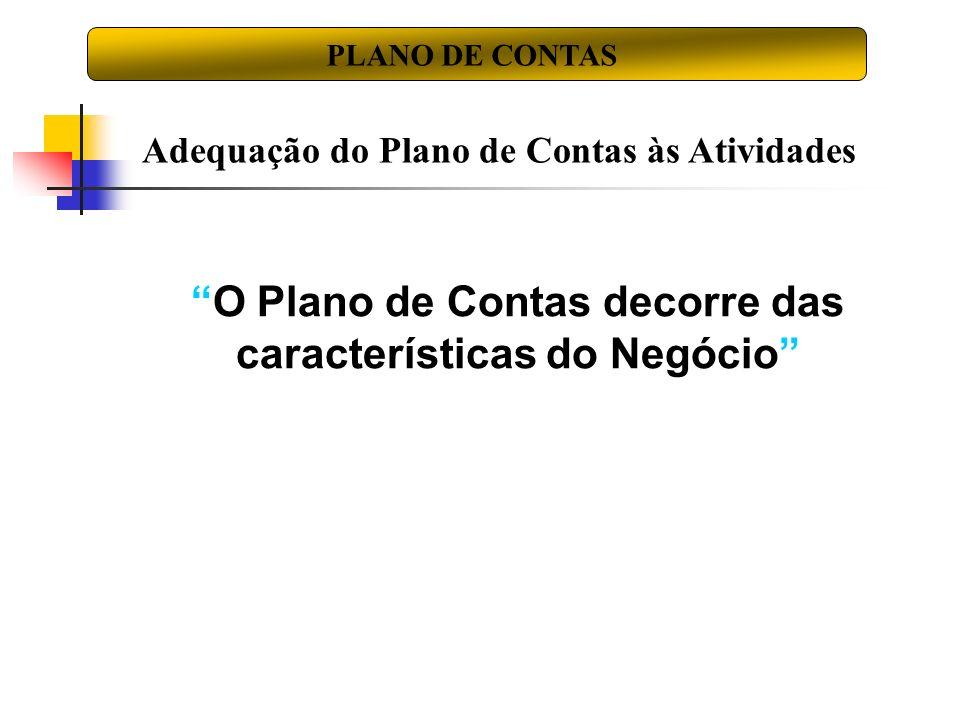 O Plano de Contas decorre das características do Negócio Adequação do Plano de Contas às Atividades PLANO DE CONTAS