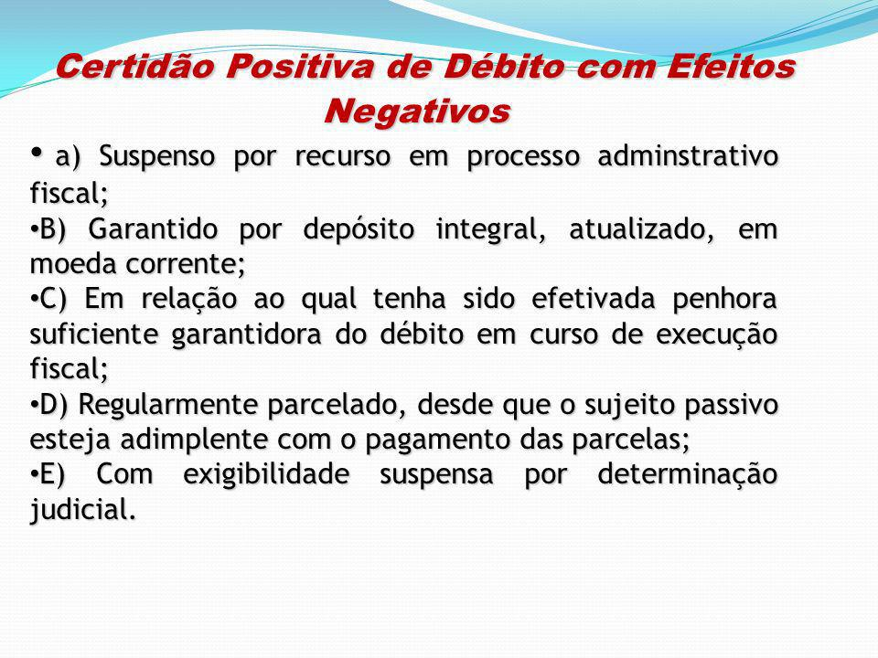 Certidão Positiva de Débito com Efeitos Negativos Certidão Positiva de Débito com Efeitos Negativos a) Suspenso por recurso em processo adminstrativo