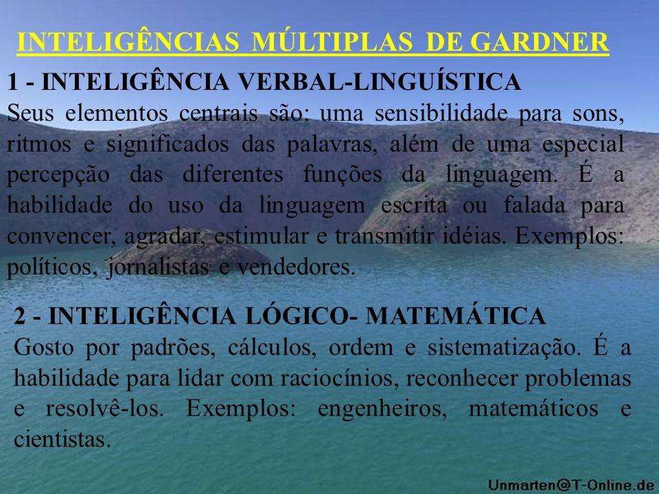 1 - INTELIGÊNCIA VERBAL-LINGUÍSTICA Seus elementos centrais são: uma sensibilidade para sons, ritmos e significados das palavras, além de uma especial