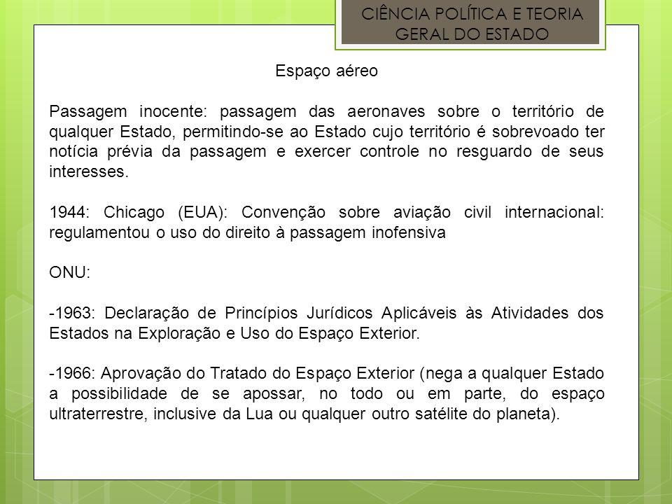 CIÊNCIA POLÍTICA E TEORIA GERAL DO ESTADO Espaço aéreo Passagem inocente: passagem das aeronaves sobre o território de qualquer Estado, permitindo-se