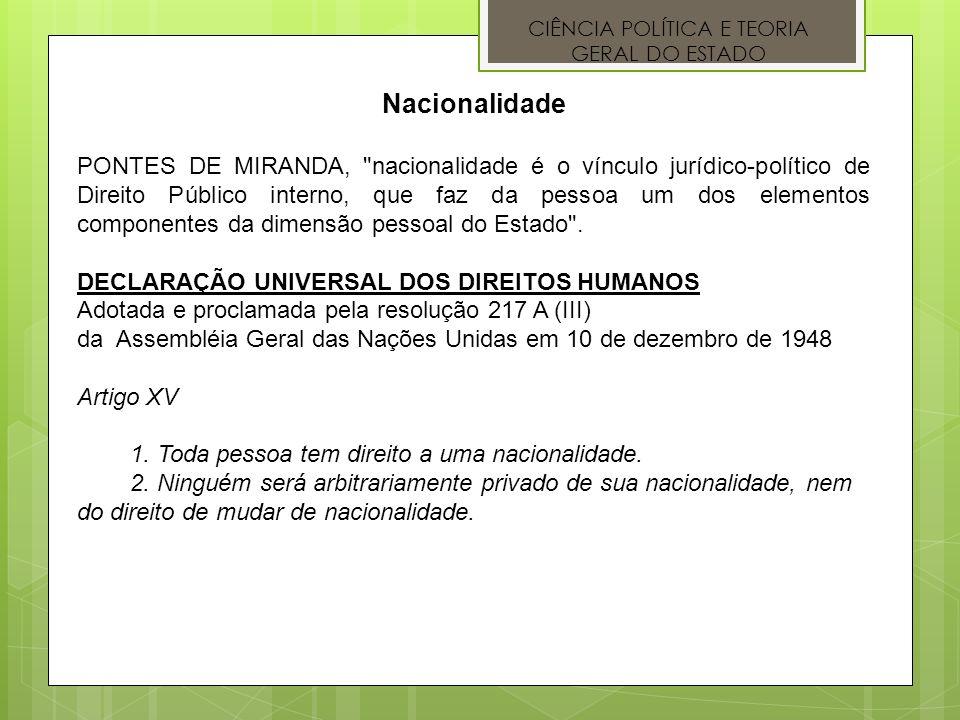 CIÊNCIA POLÍTICA E TEORIA GERAL DO ESTADO Nacionalidade PONTES DE MIRANDA,
