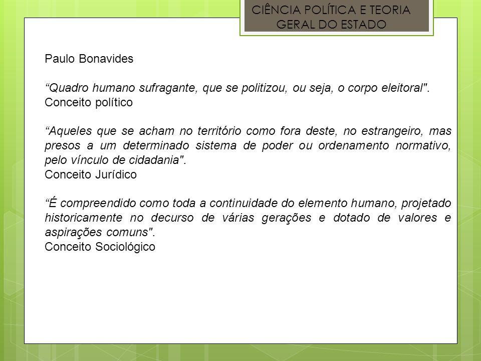 Paulo Bonavides Quadro humano sufragante, que se politizou, ou seja, o corpo eleitoral