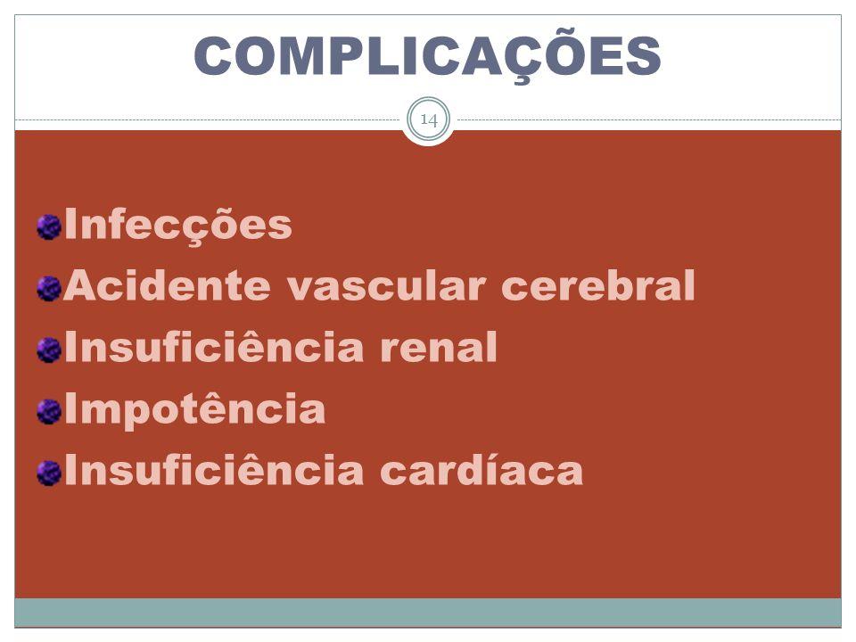 COMPLICAÇÕES Infecções Acidente vascular cerebral Insuficiência renal Impotência Insuficiência cardíaca 14