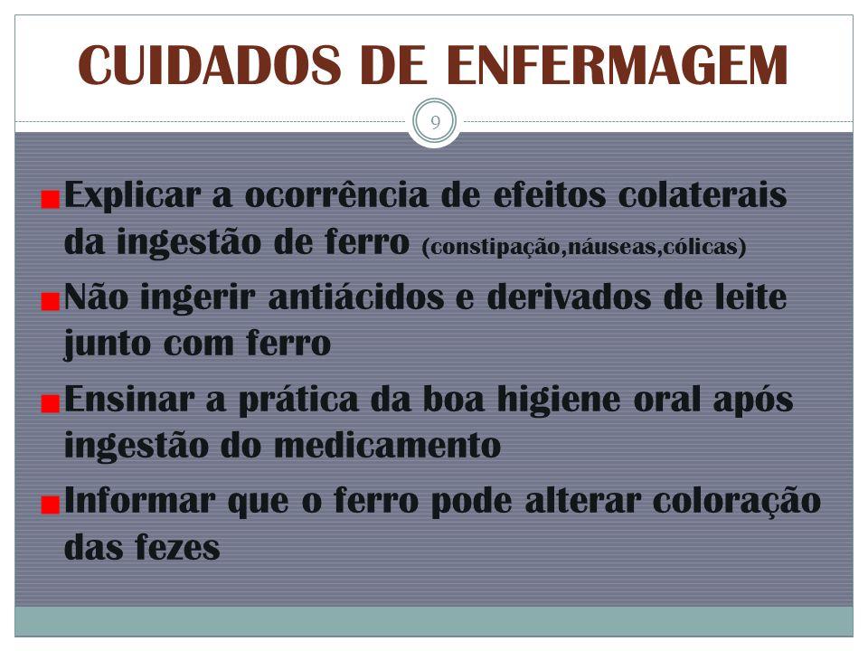 CUIDADOS DE ENFERMAGEM Explicar a ocorrência de efeitos colaterais da ingestão de ferro (constipação,náuseas,cólicas) Não ingerir antiácidos e derivad