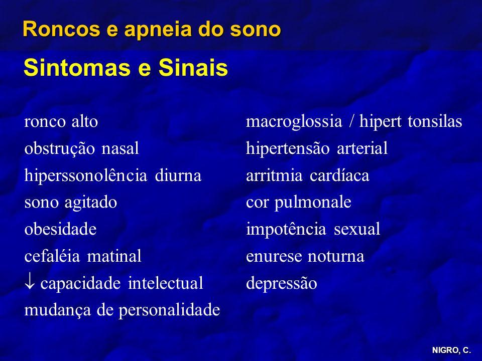NIGRO, C. Roncos e apneia do sono Sintomas e Sinais ronco alto obstrução nasal hiperssonolência diurna sono agitado obesidade cefaléia matinal capacid