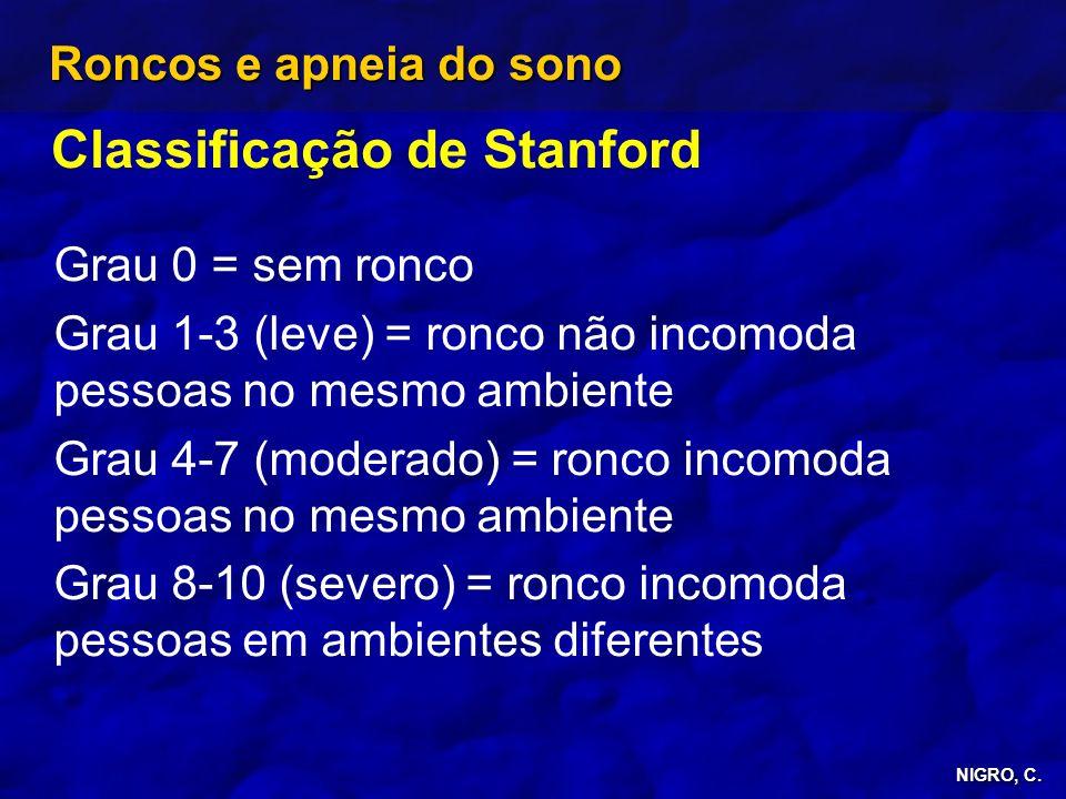 NIGRO, C. Roncos e apneia do sono Classificação de Stanford Grau 0 = sem ronco Grau 1-3 (leve) = ronco não incomoda pessoas no mesmo ambiente Grau 4-7