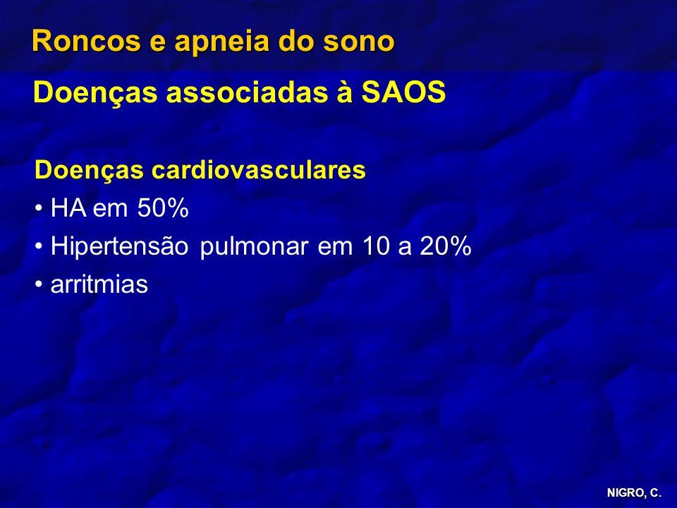 NIGRO, C. Roncos e apneia do sono Doenças associadas à SAOS Doenças cardiovasculares HA em 50% Hipertensão pulmonar em 10 a 20% arritmias