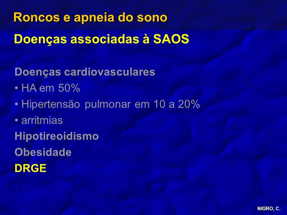 NIGRO, C. Roncos e apneia do sono Doenças associadas à SAOS Doenças cardiovasculares HA em 50% Hipertensão pulmonar em 10 a 20% arritmias Hipotireoidi