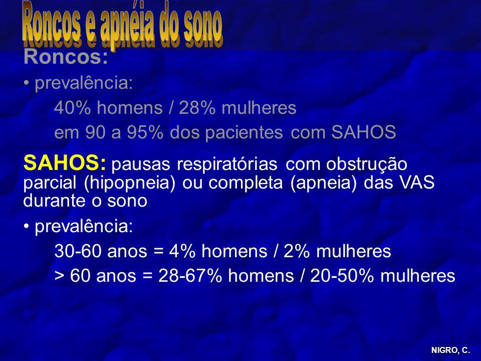 NIGRO, C. Roncos: prevalência: 40% homens / 28% mulheres em 90 a 95% dos pacientes com SAHOS SAHOS: pausas respiratórias com obstrução parcial (hipopn