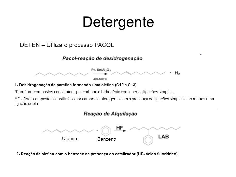 DETEN – Utiliza o processo PACOL 1- Desidrogenação da parafina formando uma olefina (C10 a C13) *Parafina : compostos constituídos por carbono e hidro