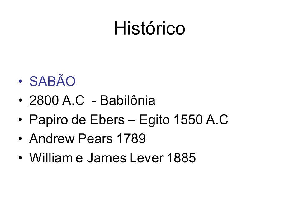 Histórico SABÃO 2800 A.C - Babilônia Papiro de Ebers – Egito 1550 A.C Andrew Pears 1789 William e James Lever 1885