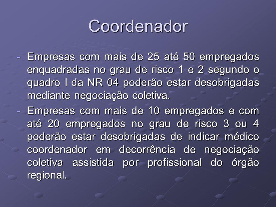 Coordenador -Empresas com mais de 25 até 50 empregados enquadradas no grau de risco 1 e 2 segundo o quadro I da NR 04 poderão estar desobrigadas media