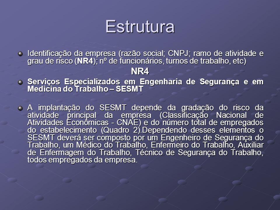 Estrutura Identificação da empresa (razão social; CNPJ; ramo de atividade e grau de risco (NR4); nº de funcionários, turnos de trabalho, etc) NR4 Serv