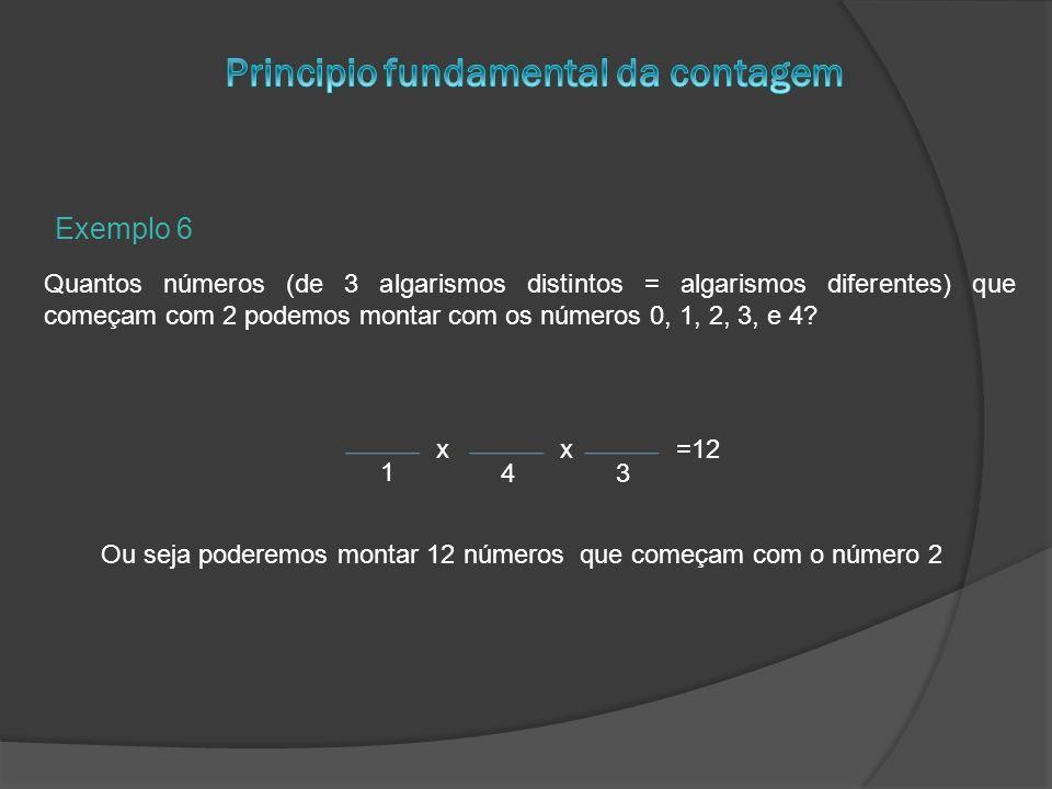 Exemplo 6 Quantos números (de 3 algarismos distintos = algarismos diferentes) que começam com 2 podemos montar com os números 0, 1, 2, 3, e 4? x 1 43