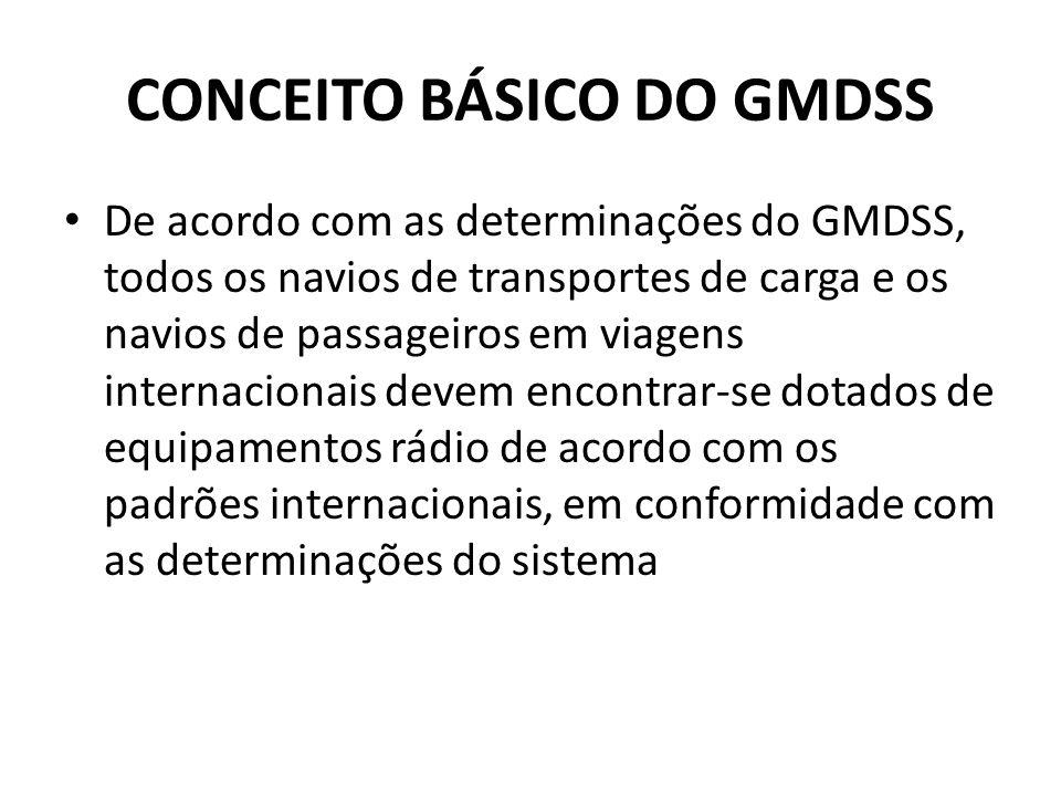 CONCEITO BÁSICO DO GMDSS De acordo com as determinações do GMDSS, todos os navios de transportes de carga e os navios de passageiros em viagens intern
