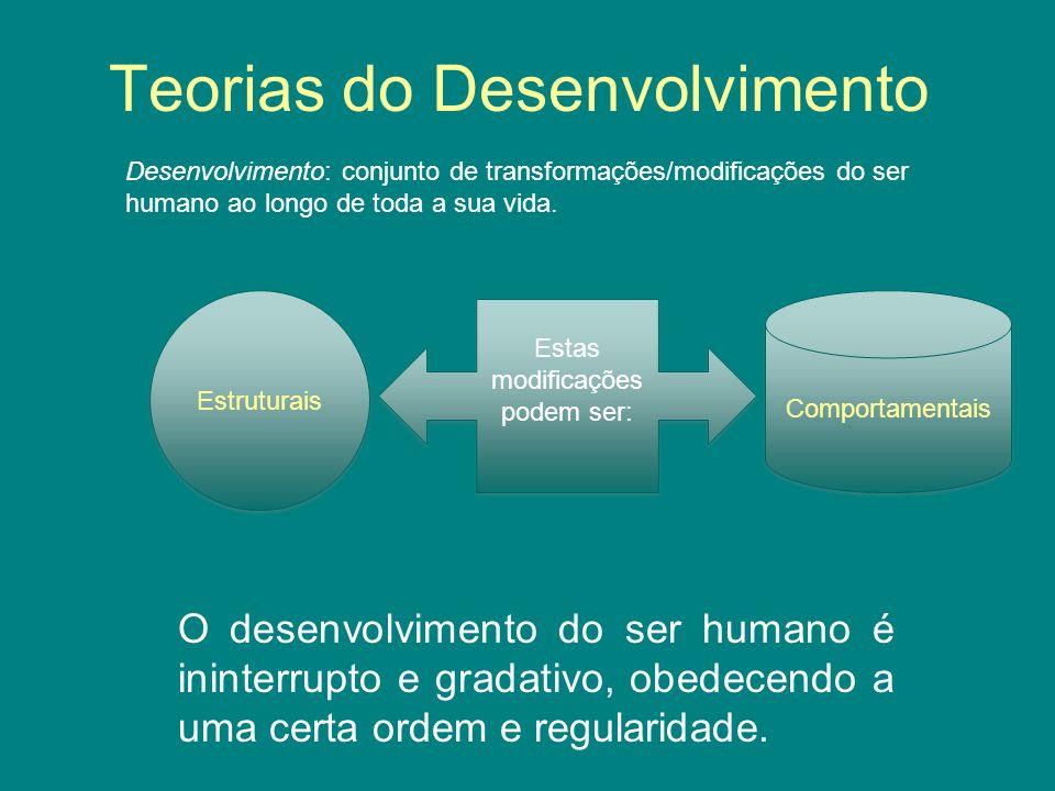 Teorias do Desenvolvimento O desenvolvimento do ser humano é ininterrupto e gradativo, obedecendo a uma certa ordem e regularidade. Desenvolvimento: c