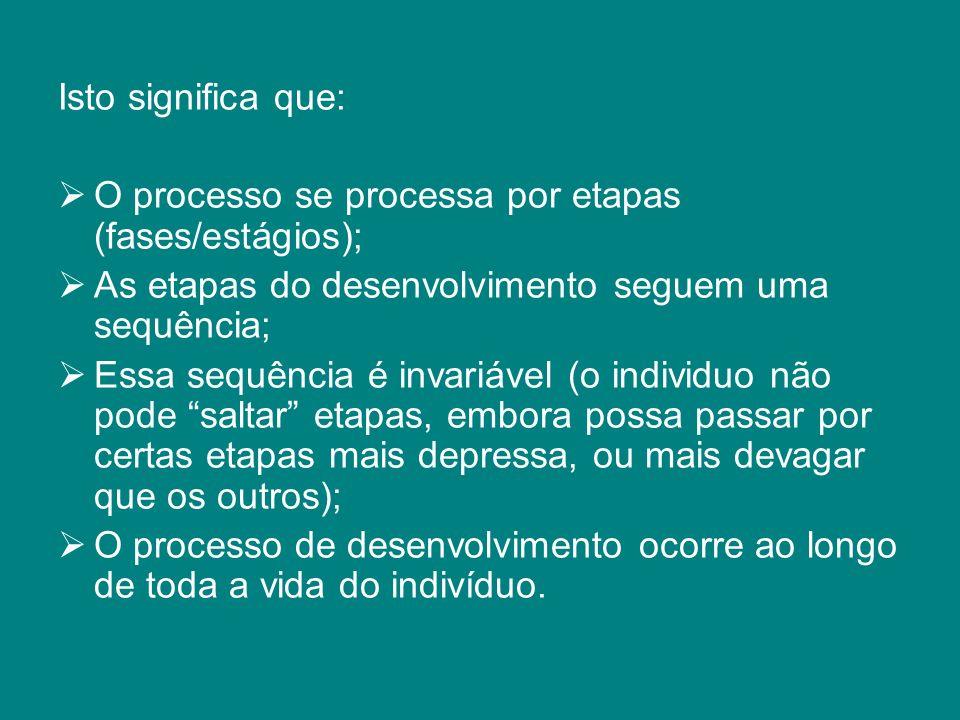 Isto significa que: O processo se processa por etapas (fases/estágios); As etapas do desenvolvimento seguem uma sequência; Essa sequência é invariável