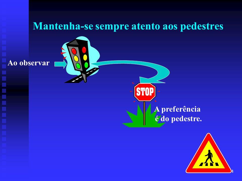 24 Ao observar Mantenha-se sempre atento aos pedestres A preferência é do pedestre.