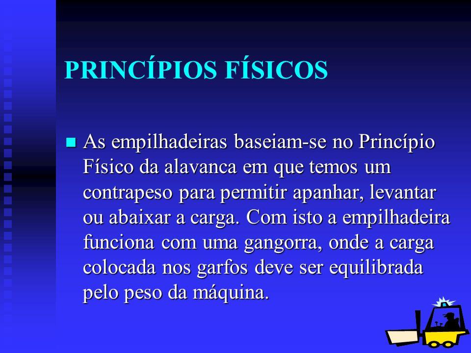 7 PRINCÍPIOS FÍSICOS As empilhadeiras baseiam-se no Princípio Físico da alavanca em que temos um contrapeso para permitir apanhar, levantar ou abaixar
