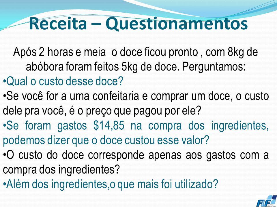 Receita – Doce de Abóbora 13 Ingredientes 8 kg de abóbora 1,5 kg de açúcar 150 gramas de coco ralado 6 gramas de cravo-da- índia 3 xícaras de água Mod