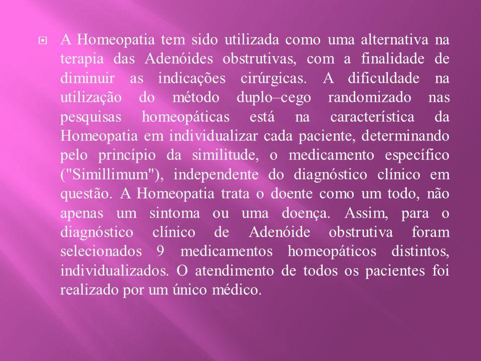 A Homeopatia tem sido utilizada como uma alternativa na terapia das Adenóides obstrutivas, com a finalidade de diminuir as indicações cirúrgicas. A di