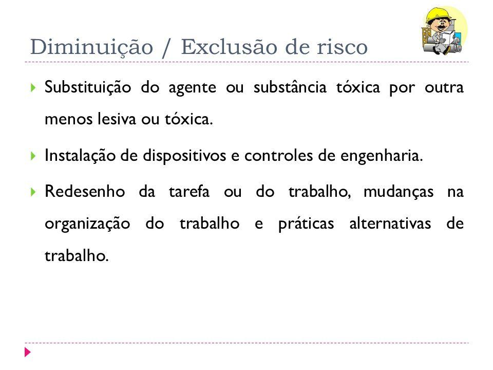 Diminuição / Exclusão de risco Substituição do agente ou substância tóxica por outra menos lesiva ou tóxica. Instalação de dispositivos e controles de