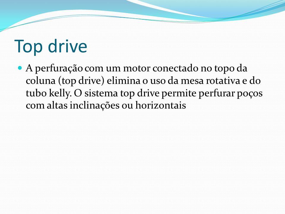Top drive A perfuração com um motor conectado no topo da coluna (top drive) elimina o uso da mesa rotativa e do tubo kelly. O sistema top drive permit