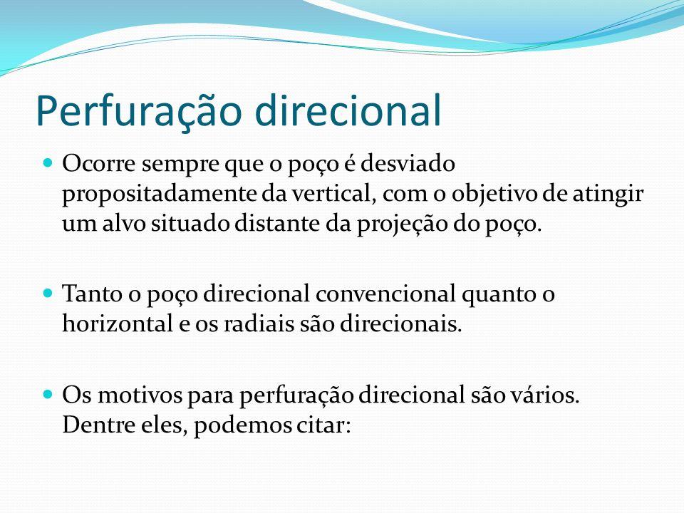 Perfuração direcional Ocorre sempre que o poço é desviado propositadamente da vertical, com o objetivo de atingir um alvo situado distante da projeção