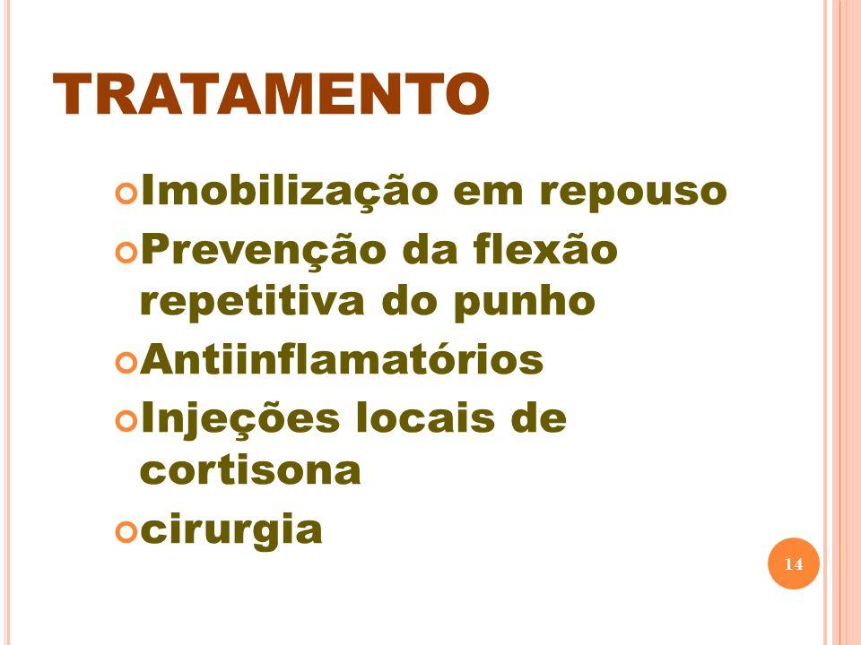 TRATAMENTO Imobilização em repouso Prevenção da flexão repetitiva do punho Antiinflamatórios Injeções locais de cortisona cirurgia 14