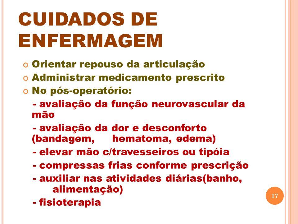CUIDADOS DE ENFERMAGEM Orientar repouso da articulação Administrar medicamento prescrito No pós-operatório: - avaliação da função neurovascular da mão