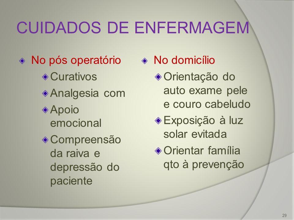 CUIDADOS DE ENFERMAGEM No pós operatório Curativos Analgesia com Apoio emocional Compreensão da raiva e depressão do paciente No domicílio Orientação