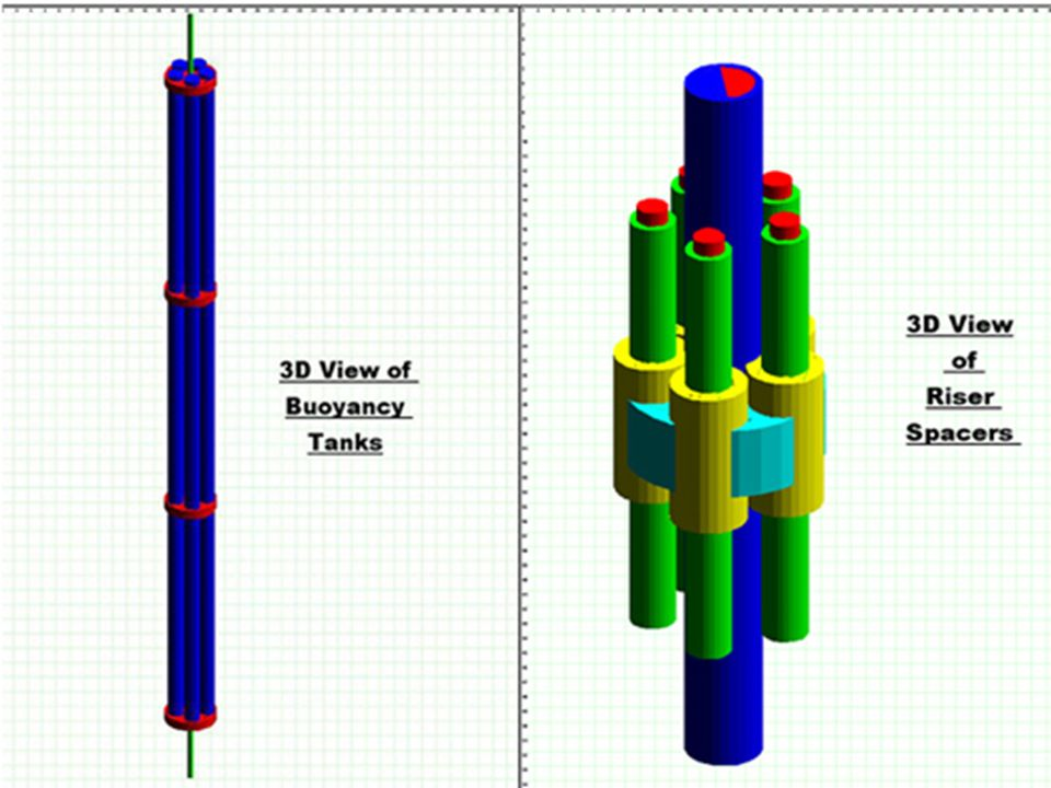 É o equipamento mais usado para separar pós de gases.