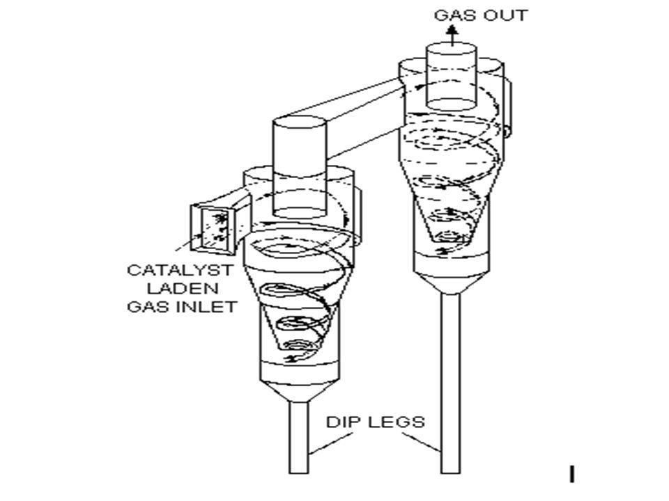 O rendimento de uma unidade FCC é determinado pela quantidade de cada subproduto obtido, isto é, pelo percentual volumétrico da carga (gasóleo e óleo desasfaltado) que é convertido em cada um dos subprodutos do craqueamento (gasolina, GLP, gás combustível, coque, entre outros).