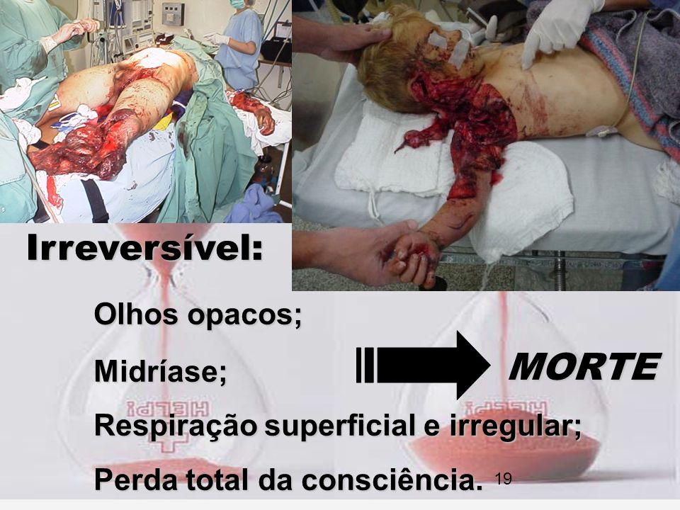 Irreversível: Olhos opacos; Midríase; Respiração superficial e irregular; Perda total da consciência. MORTE 19