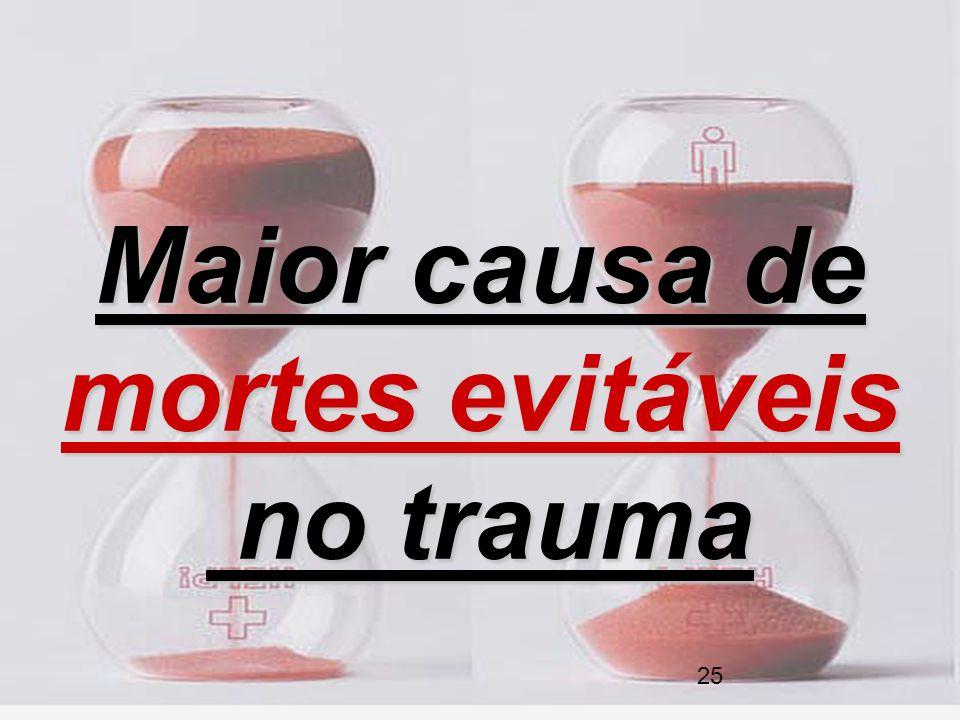 Maior causa de mortes evitáveis no trauma no trauma 25