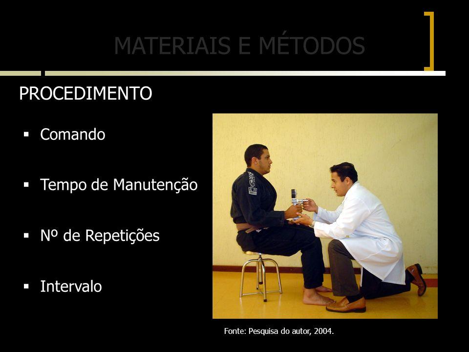 MATERIAIS E MÉTODOS PROCEDIMENTO Comando Tempo de Manutenção Nº de Repetições Intervalo Fonte: Pesquisa do autor, 2004.