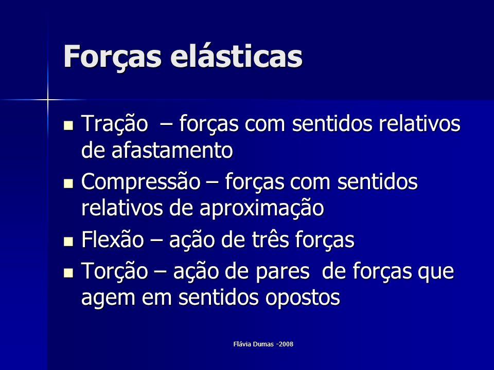 Flávia Dumas -2008 Forças elásticas Tração – forças com sentidos relativos de afastamento Tração – forças com sentidos relativos de afastamento Compre