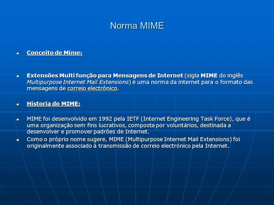 Norma MIME Conceito de Mime: Conceito de Mime: Extensões Multi função para Mensagens de Internet (sigla MIME do inglês Multipurpose Internet Mail Exte