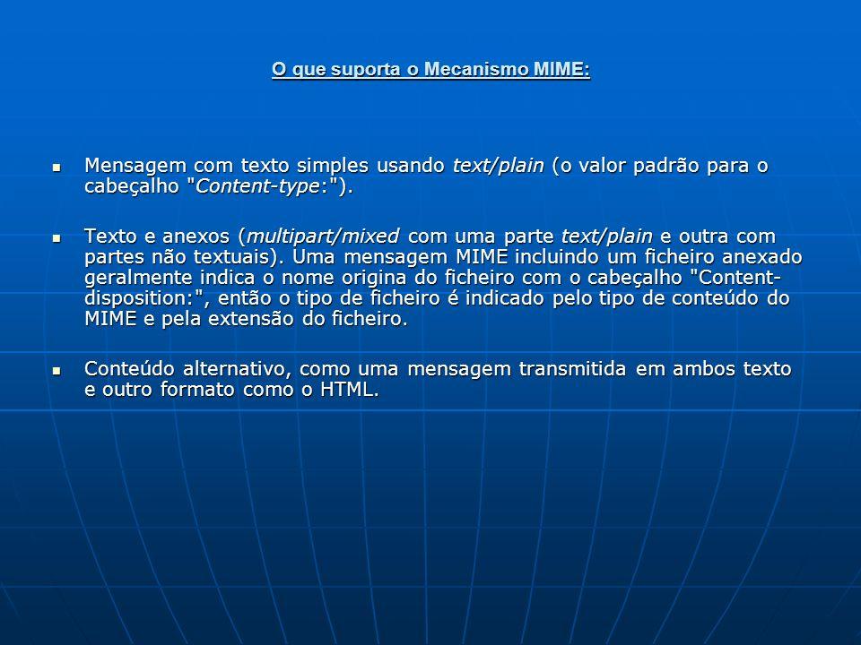 O que suporta o Mecanismo MIME: Mensagem com texto simples usando text/plain (o valor padrão para o cabeçalho