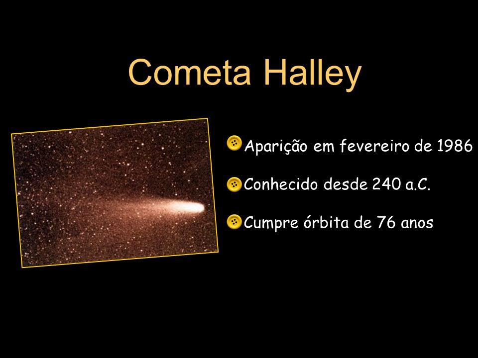 Cometa Halley Aparição em fevereiro de 1986 Conhecido desde 240 a.C. Cumpre órbita de 76 anos
