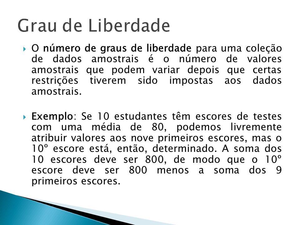 O número de graus de liberdade para uma coleção de dados amostrais é o número de valores amostrais que podem variar depois que certas restrições tiver