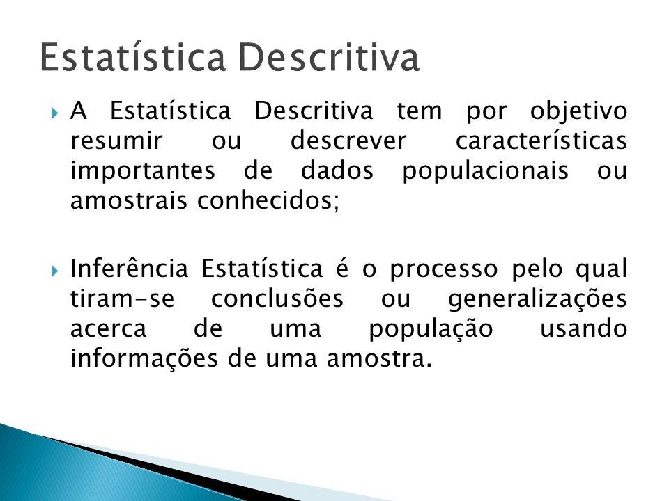 A Estatística Descritiva tem por objetivo resumir ou descrever características importantes de dados populacionais ou amostrais conhecidos; Inferência