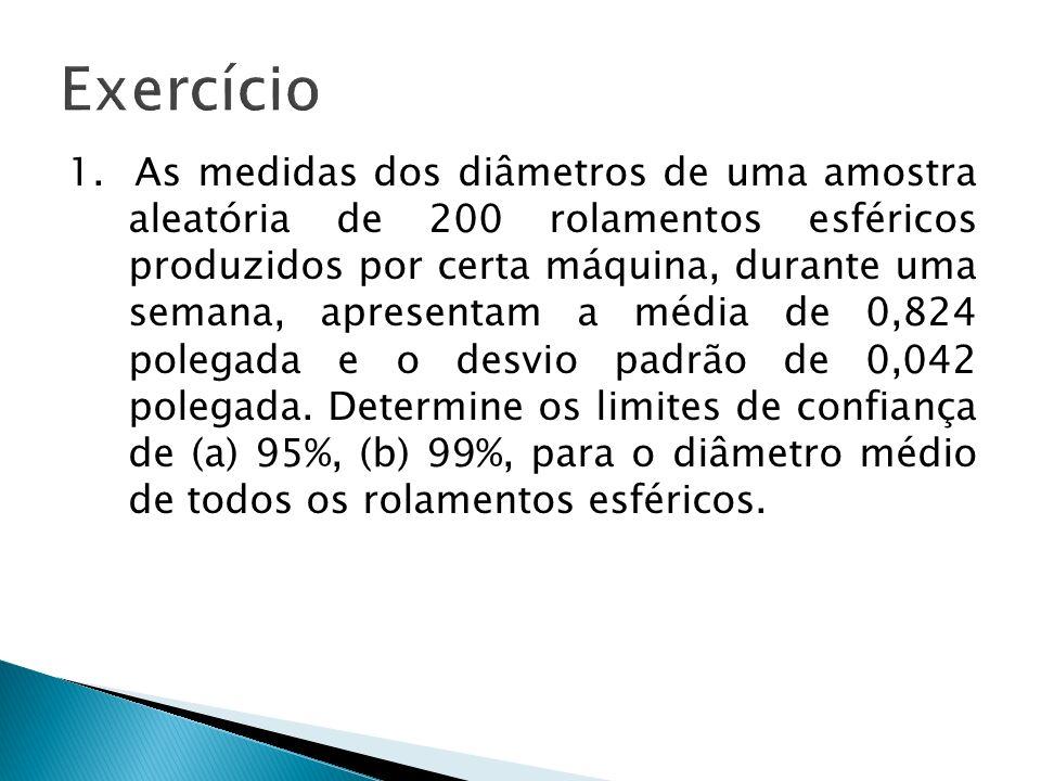 1. As medidas dos diâmetros de uma amostra aleatória de 200 rolamentos esféricos produzidos por certa máquina, durante uma semana, apresentam a média