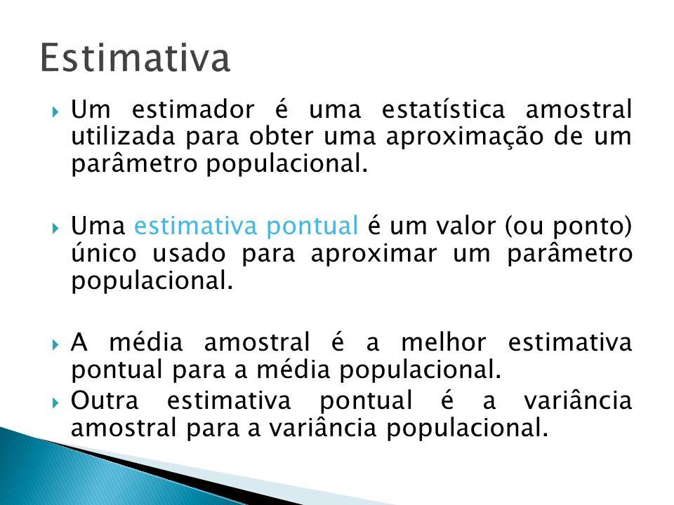 Um estimador é uma estatística amostral utilizada para obter uma aproximação de um parâmetro populacional. Uma estimativa pontual é um valor (ou ponto