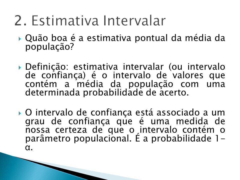 Quão boa é a estimativa pontual da média da população? Definição: estimativa intervalar (ou intervalo de confiança) é o intervalo de valores que conté
